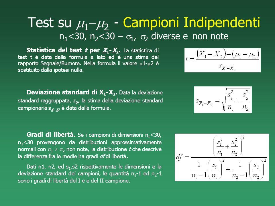 Test su 1 2 - Campioni Indipendenti n 1 <30, n 2 <30 – 1, 2 diverse e non note Gradi di libertà. Se i campioni di dimensioni n 1 <30, n 2 <30 provengo