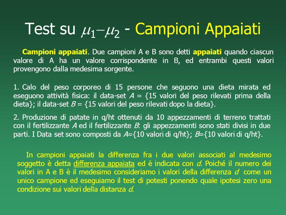 Test su 1 2 - Campioni Appaiati Campioni appaiati. Due campioni A e B sono detti appaiati quando ciascun valore di A ha un valore corrispondente in B,