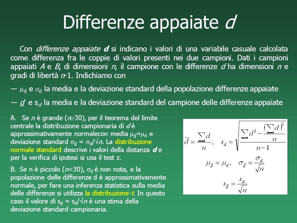 Differenze appaiate d Con differenze appaiate d si indicano i valori di una variabile casuale calcolata come differenza fra le coppie di valori presen