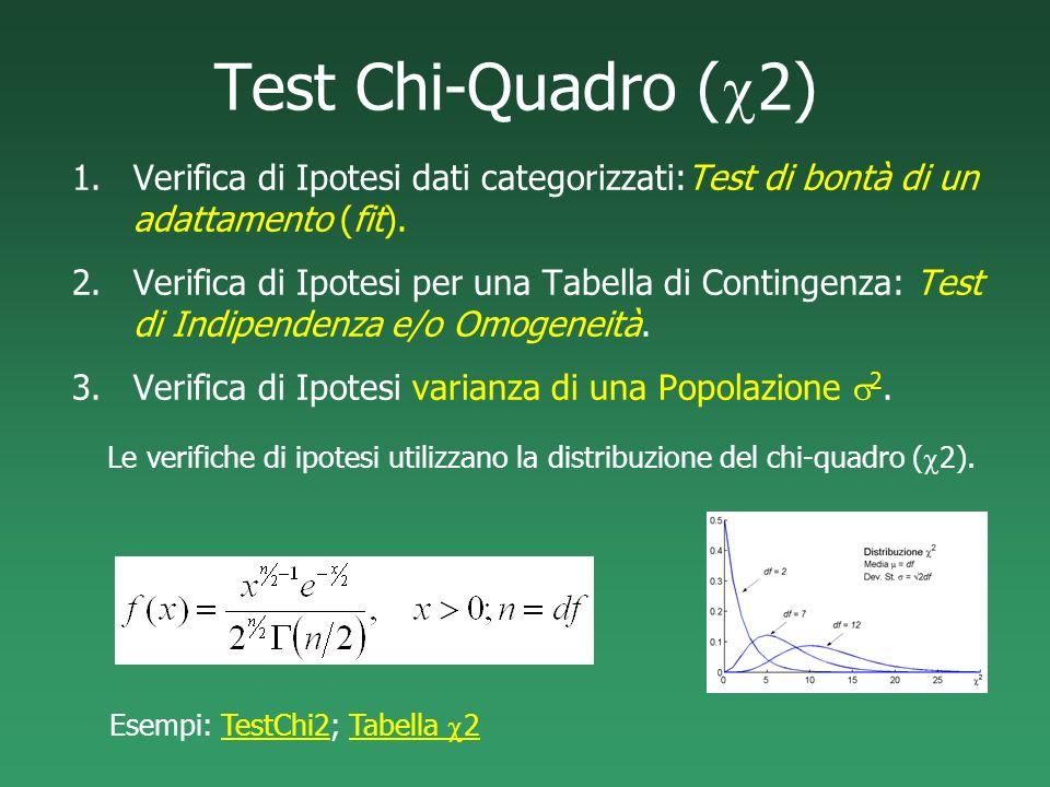 Test Chi-Quadro ( 2) 1.Verifica di Ipotesi dati categorizzati:Test di bontà di un adattamento (fit). 2.Verifica di Ipotesi per una Tabella di Continge