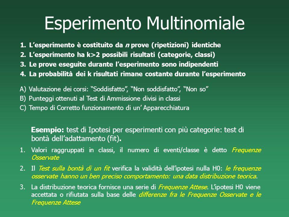 Esperimento Multinomiale 1.Lesperimento è costituito da n prove (ripetizioni) identiche 2.Lesperimento ha k>2 possibili risultati (categorie, classi)