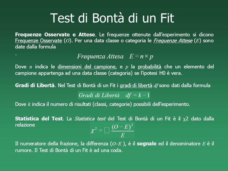 Test di Bontà di un Fit Frequenze Osservate e Attese. Le frequenze ottenute dallesperimento si dicono Frequenze Osservate ( O ). Per una data classe o