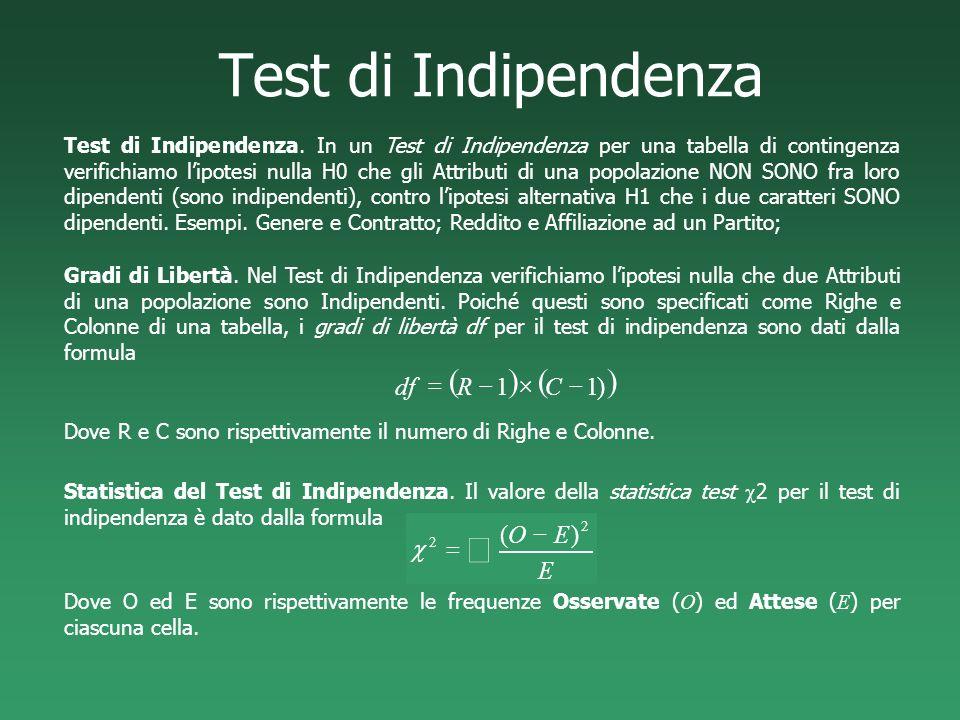 Test di Indipendenza Test di Indipendenza. In un Test di Indipendenza per una tabella di contingenza verifichiamo lipotesi nulla H0 che gli Attributi