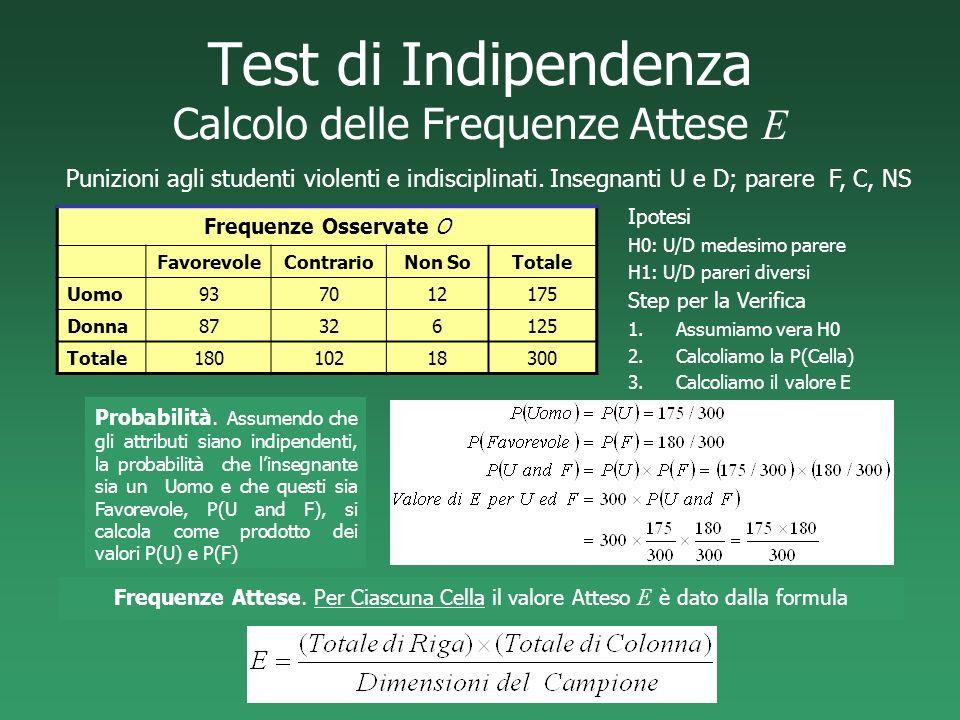 Test di Indipendenza Calcolo delle Frequenze Attese E Frequenze Osservate O FavorevoleContrarioNon SoTotale Uomo937012175 Donna87326125 Totale18010218