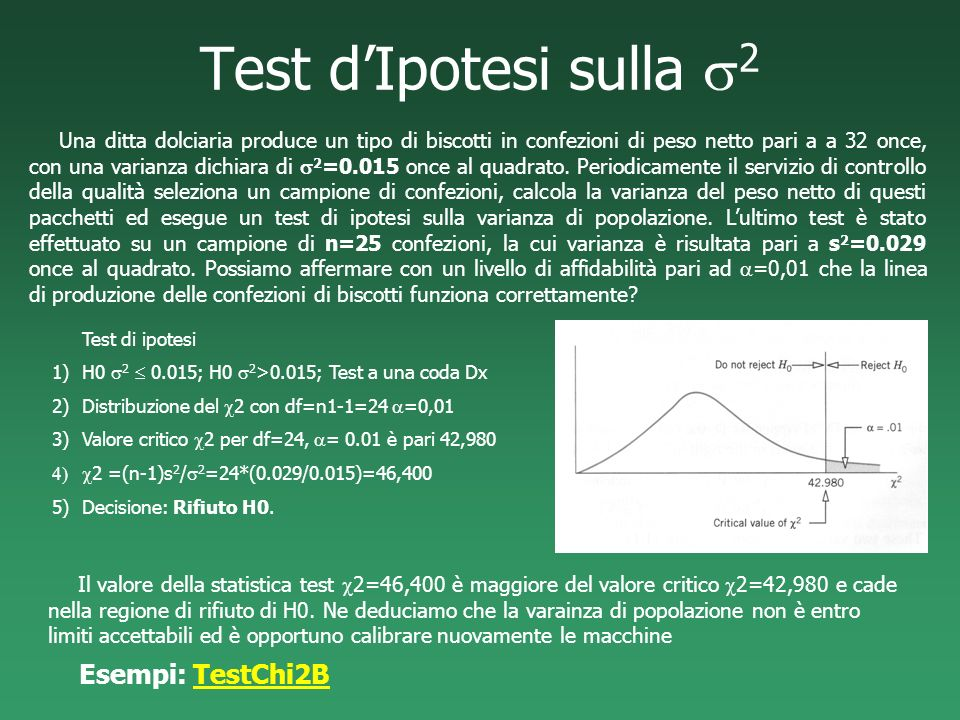 Test dIpotesi sulla 2 Una ditta dolciaria produce un tipo di biscotti in confezioni di peso netto pari a a 32 once, con una varianza dichiara di 2 =0.