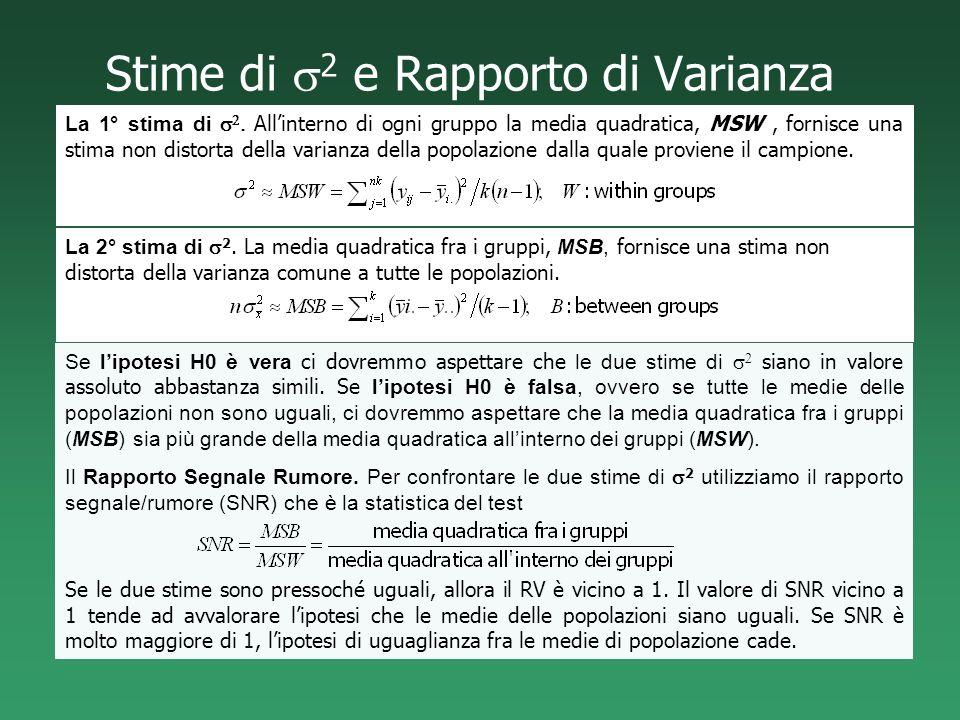Stime di 2 e Rapporto di Varianza La 2° stima di 2. La media quadratica fra i gruppi, MSB, fornisce una stima non distorta della varianza comune a tut
