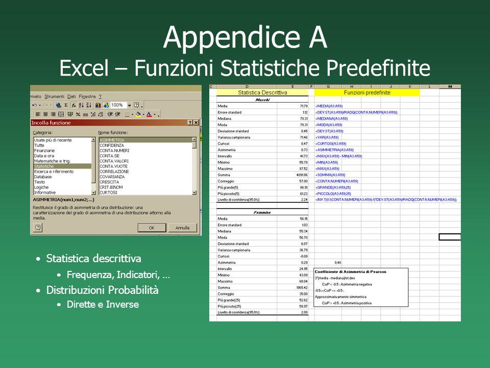 Appendice A Excel – Funzioni Statistiche Predefinite Statistica descrittiva Frequenza, Indicatori, … Distribuzioni Probabilità Dirette e Inverse