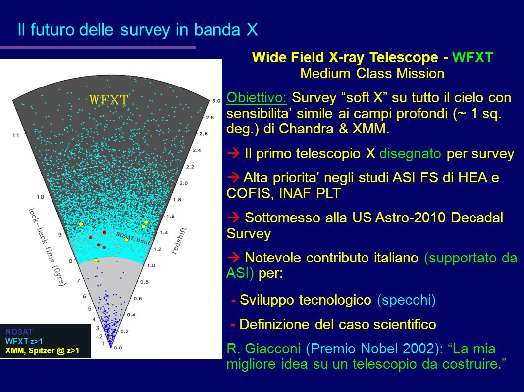 Il futuro delle survey in banda X WFXT ROSAT WFXT z>1 XMM, Spitzer @ z>1 Wide Field X-ray Telescope - WFXT Medium Class Mission Obiettivo: Survey soft