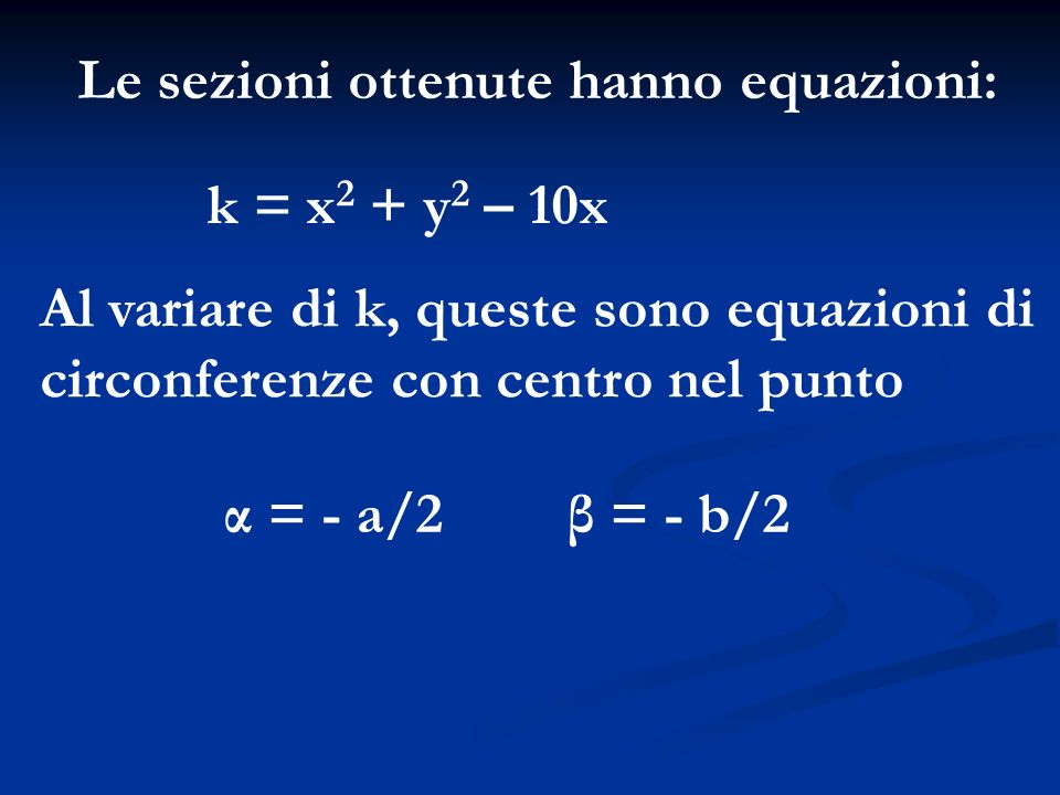 Le sezioni ottenute hanno equazioni: k = x 2 + y 2 – 10x Al variare di k, queste sono equazioni di circonferenze con centro nel punto α = - a/2β = - b