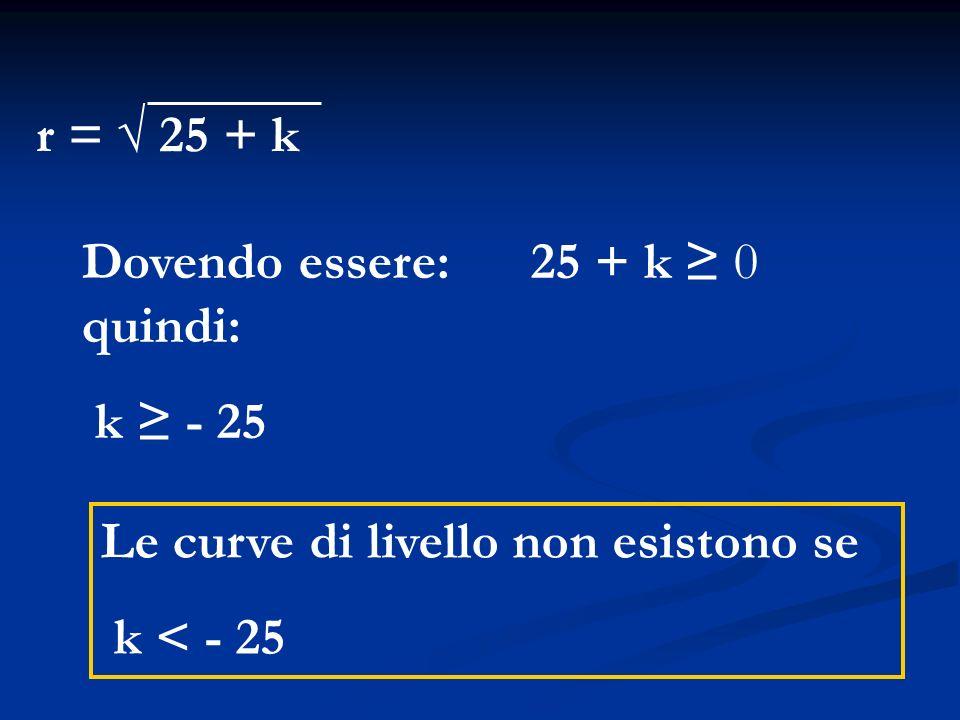 r = 25 + k Dovendo essere: 25 + k 0 quindi: k - 25 Le curve di livello non esistono se k < - 25