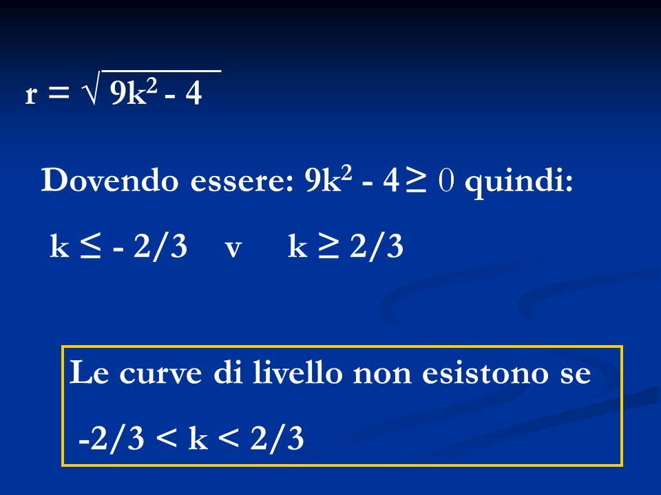 r = 9k 2 - 4 Dovendo essere: 9k 2 - 4 0 quindi: k - 2/3 v k 2/3 Le curve di livello non esistono se -2/3 < k < 2/3