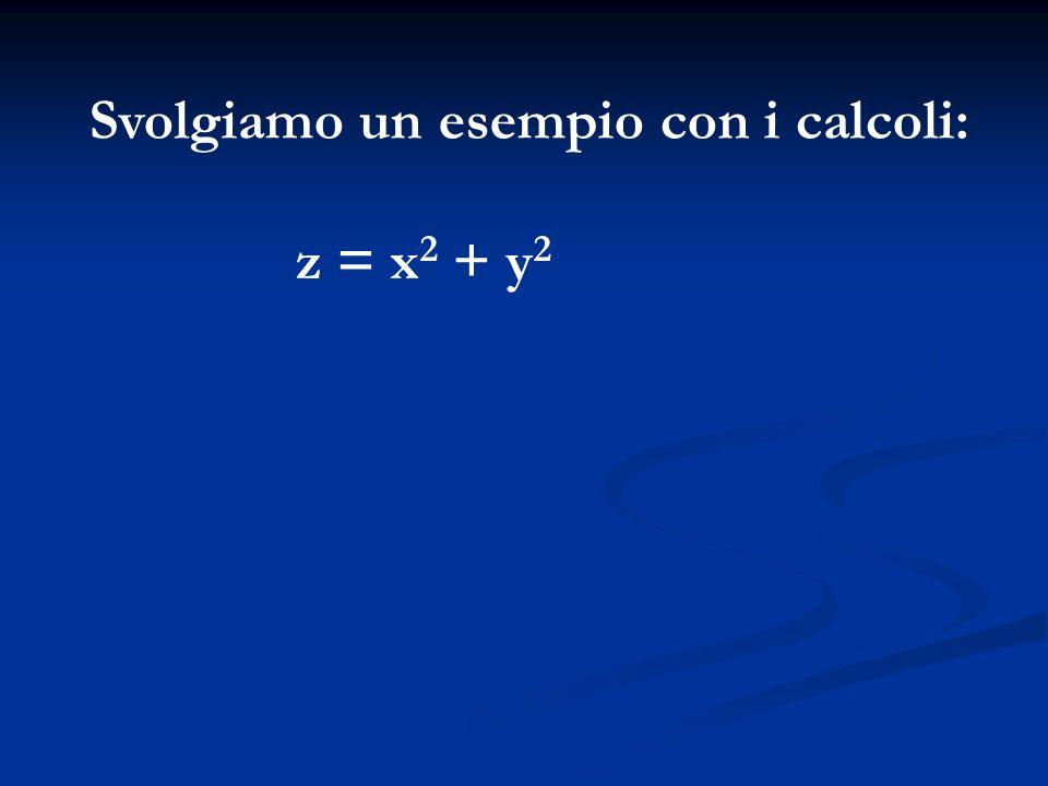Svolgiamo un esempio con i calcoli: z = x 2 + y 2
