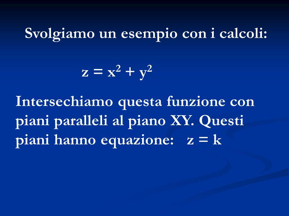Svolgiamo un esempio con i calcoli: z = x 2 + y 2 Intersechiamo questa funzione con piani paralleli al piano XY. Questi piani hanno equazione: z = k