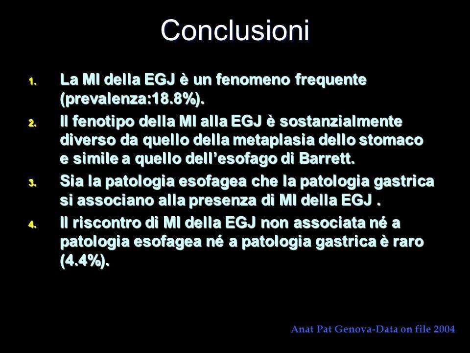 1. La MI della EGJ è un fenomeno frequente (prevalenza:18.8%). 2. Il fenotipo della MI alla EGJ è sostanzialmente diverso da quello della metaplasia d