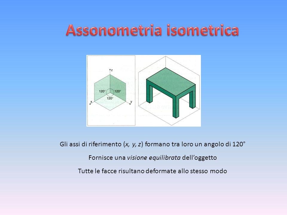 I due assi (x e z) che individuano il piano verticale formano un angolo di 90° Il terzo asse ha uninclinazione di 45° rispetto allorizzonte Fornisce una visione frontale delloggetto La parte più evidente è il prospetto, le altre sono viste di scorcio