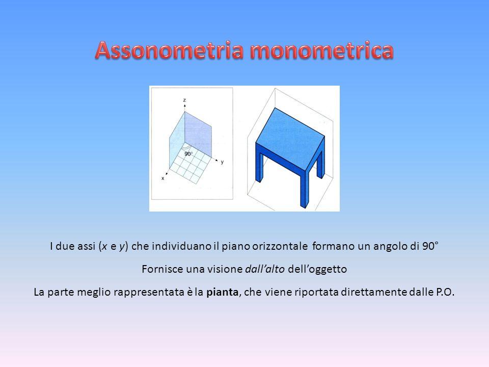 I due assi (x e y) che individuano il piano orizzontale formano un angolo di 90° Fornisce una visione dallalto delloggetto La parte meglio rappresenta