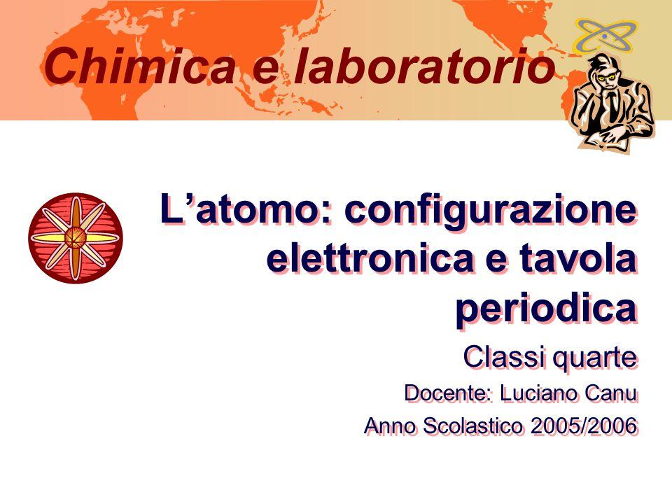 12 Una prova sperimentale Il modello di atomo di Bohr spiegava un fenomeno già conosciuto: gli spettri Latomo di idrogeno allo stato di gas, quando colpito da una radiazioni elettromagnetiche Emette una serie di righe spettrali che corrispondono a valori di energia ben precisi Non sono emessi casualmente ma presentano valori ben definiti