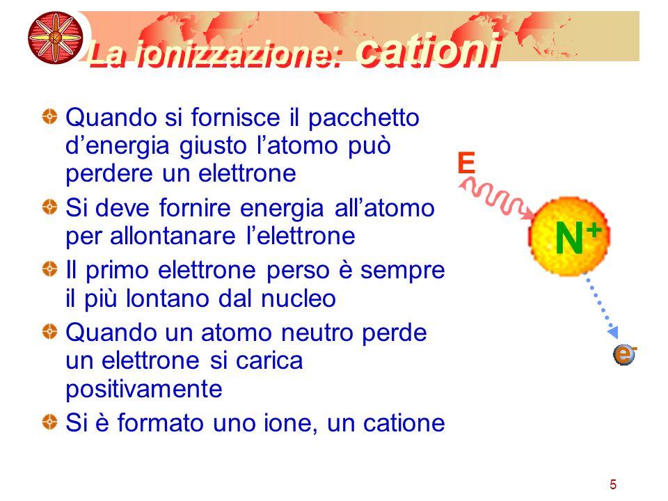 6 La ionizzazione: anioni Alcuni elementi hanno la capacità di acquistare elettroni Quando uno di tali atomi acquista un elettrone emette un pacchetto di energia Il primo elettrone acquistato occupa il livello più lontano dal nucleo Quando un atomo neutro acquisisce un elettrone si carica negativamente Si è formato uno ione, un anione Cl e-e- E Cl -