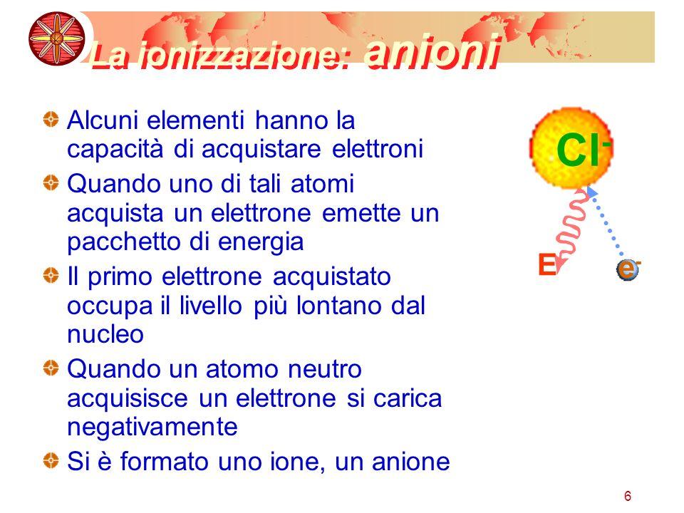 7 Gli ioni: definizioni Uno ione è un atomo o un gruppo atomico che ha acquisito o perso uno o più elettroni (anioni, cationi) Lenergia di ionizzazione è lenergia necessaria a estrarre un elettrone da un atomo neutro Laffinità elettronica è lenergia emessa da un atomo neutro per addizione di un elettrone +3 - - - EI + - +3 - - + - + - - - - - + AE
