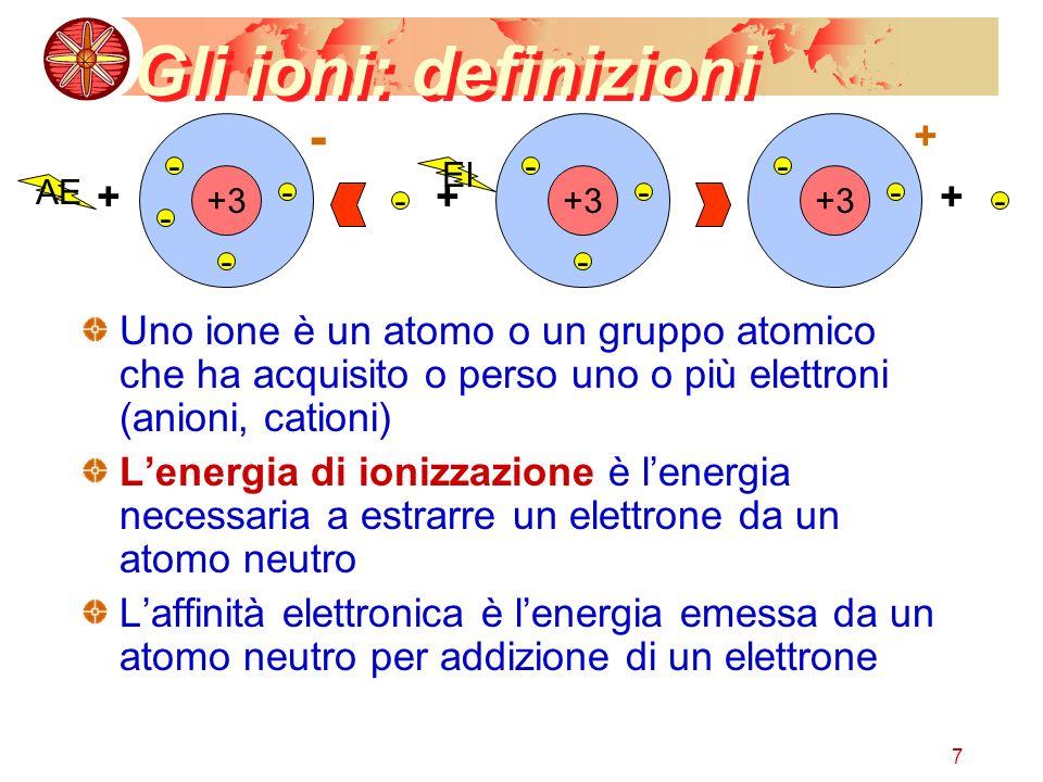 18 I gruppi e le famiglie Gli elementi che costituiscono una colonna individuano un gruppo Tutti gli elementi di un gruppo hanno lultimo livello riempito con un numero di elettroni uguali Gli elementi di un gruppo si somigliano chimicamente perché la situazione elettronica del livello più esterno è quella che determina il comportamento chimico Gruppo dei metalli alcalini Gruppo dei metalli alcalino- terrosi Gruppo dei gas nobili Gruppo degli alogeni