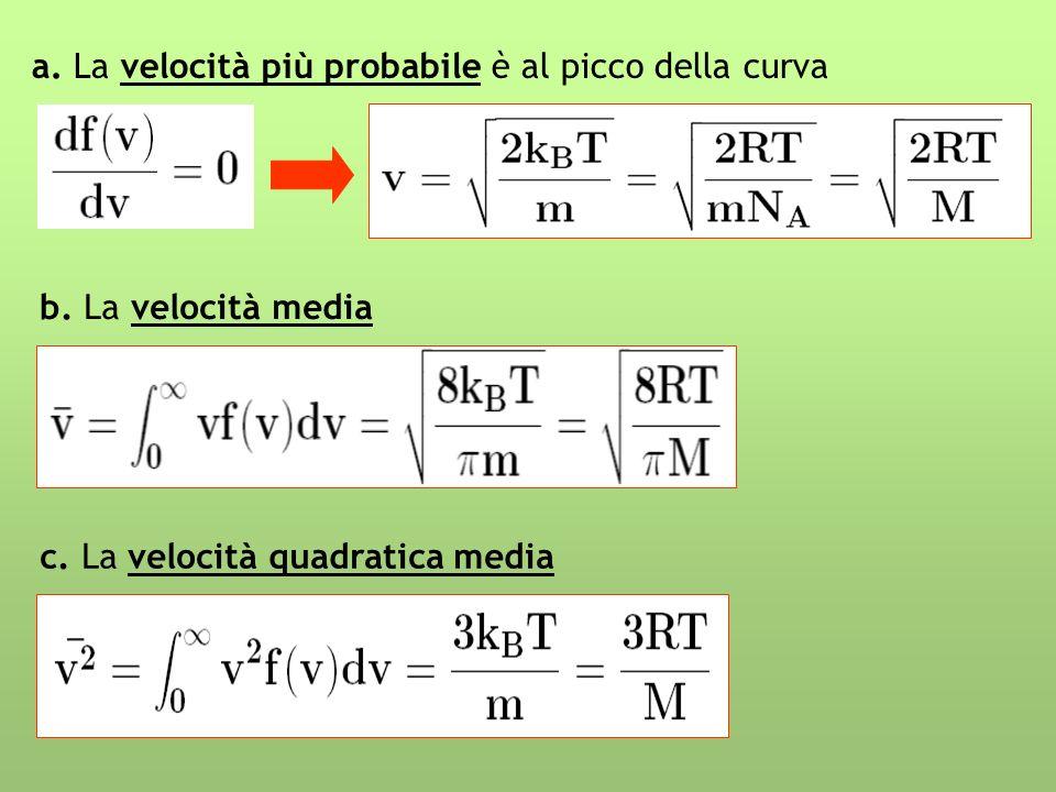 a. La velocità più probabile è al picco della curva b. La velocità media c. La velocità quadratica media