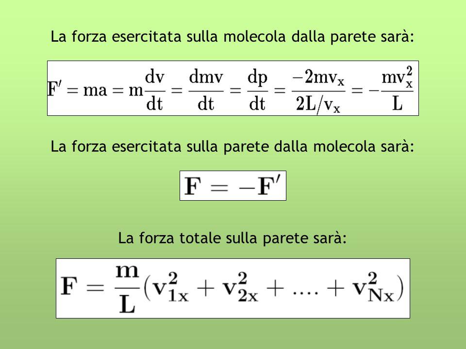 Essendo il valore medio v x per le N molecole: 2 La forza totale sulla parete sarà: Valgono inoltre: