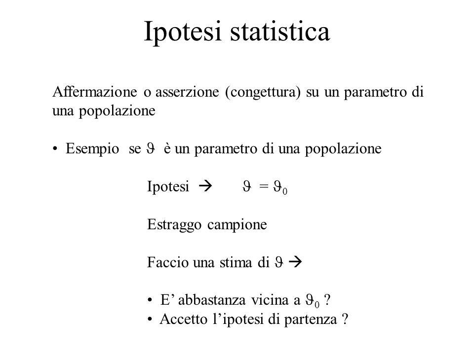 Ipotesi statistica Affermazione o asserzione (congettura) su un parametro di una popolazione Esempio se è un parametro di una popolazione Ipotesi = Estraggo campione Faccio una stima di E abbastanza vicina a .