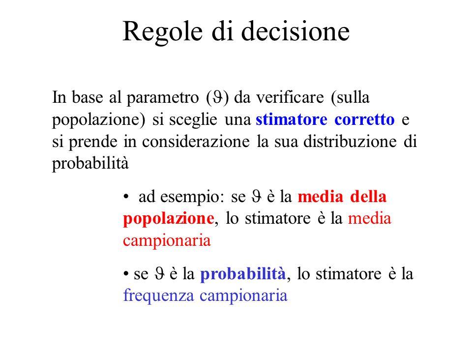 In base al parametro ( ) da verificare (sulla popolazione) si sceglie una stimatore corretto e si prende in considerazione la sua distribuzione di probabilità ad esempio: se è la media della popolazione, lo stimatore è la media campionaria se è la probabilità, lo stimatore è la frequenza campionaria Regole di decisione