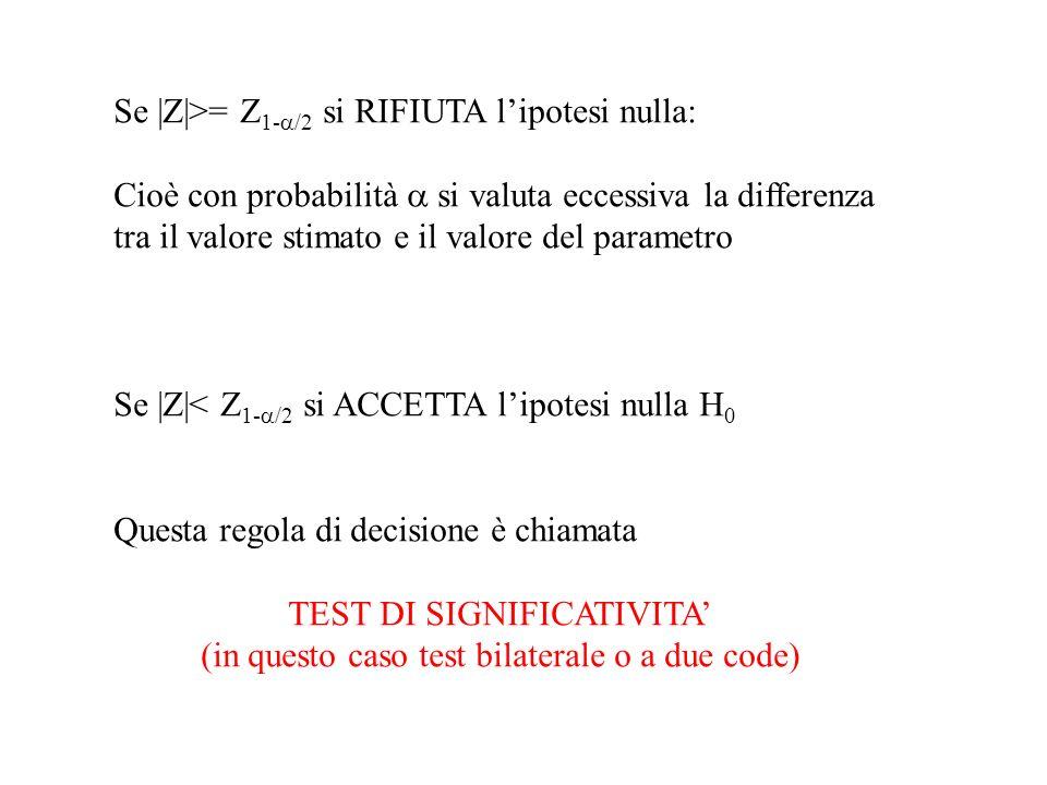 Se |Z|>= Z 1- /2 si RIFIUTA lipotesi nulla: Cioè con probabilità si valuta eccessiva la differenza tra il valore stimato e il valore del parametro Se |Z|< Z 1- /2 si ACCETTA lipotesi nulla H 0 Questa regola di decisione è chiamata TEST DI SIGNIFICATIVITA (in questo caso test bilaterale o a due code)