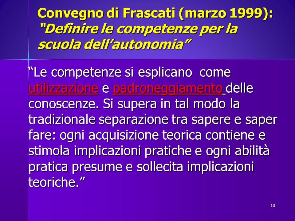 Convegno di Frascati (marzo 1999): Definire le competenze per la scuola dellautonomia Le competenze si esplicano come utilizzazione e padroneggiamento