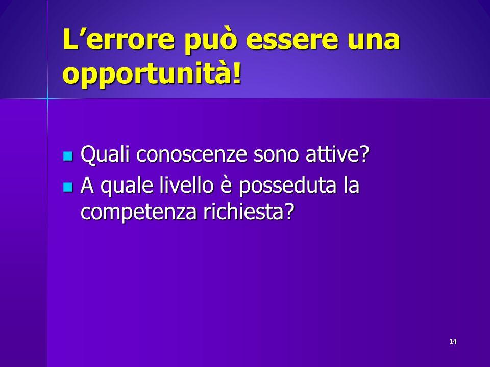 Lerrore può essere una opportunità! Quali conoscenze sono attive? Quali conoscenze sono attive? A quale livello è posseduta la competenza richiesta? A