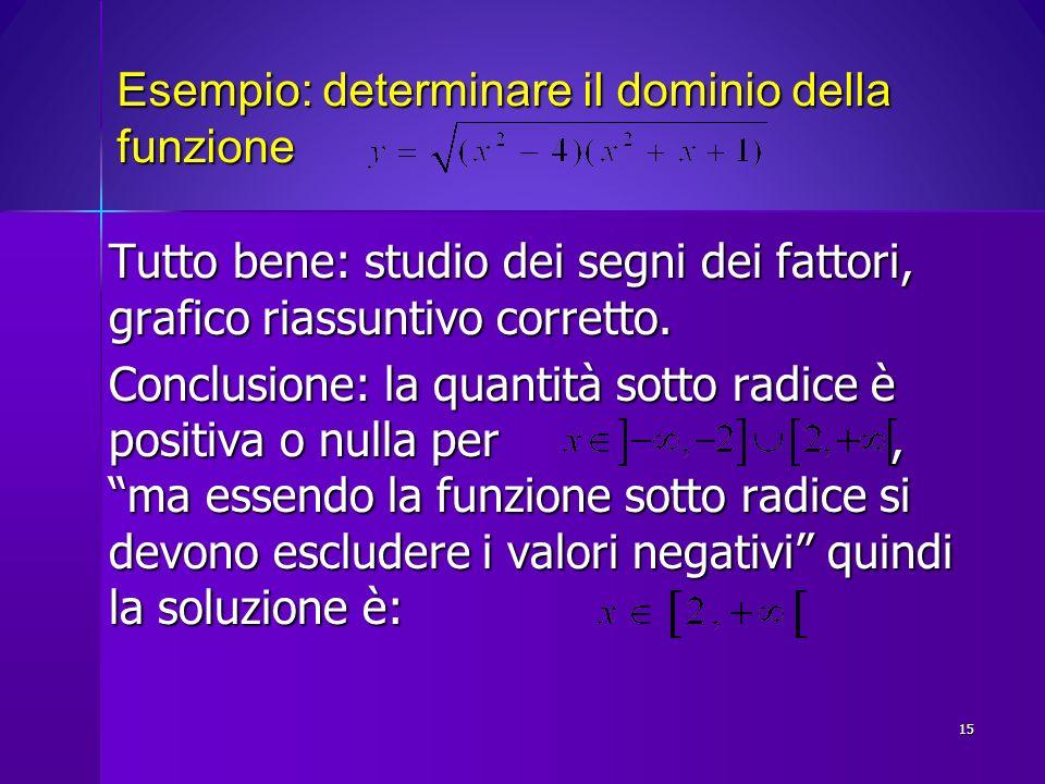 Esempio: determinare il dominio della funzione Tutto bene: studio dei segni dei fattori, grafico riassuntivo corretto. Conclusione: la quantità sotto