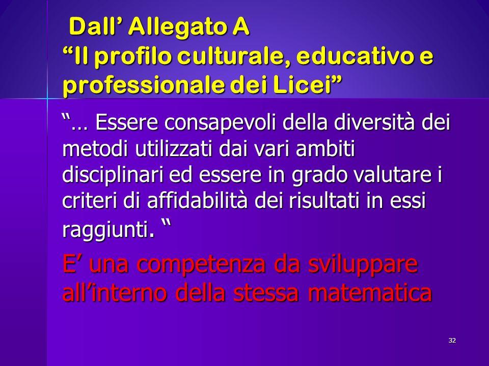 Dall Allegato A Il profilo culturale, educativo e professionale dei Licei Dall Allegato A Il profilo culturale, educativo e professionale dei Licei …