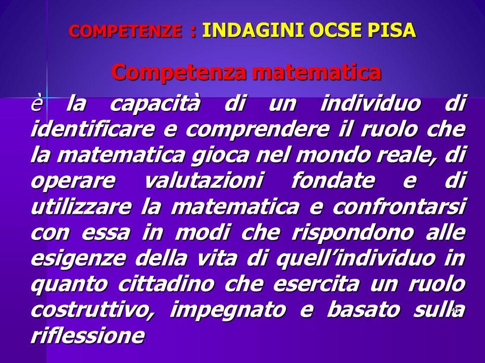 COMPETENZE : INDAGINI OCSE PISA Competenza matematica è la capacità di un individuo di identificare e comprendere il ruolo che la matematica gioca nel
