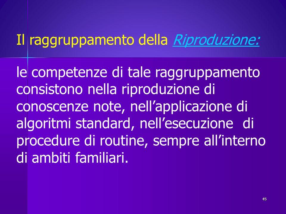 45 Il raggruppamento della Riproduzione:Riproduzione: le competenze di tale raggruppamento consistono nella riproduzione di conoscenze note, nellappli