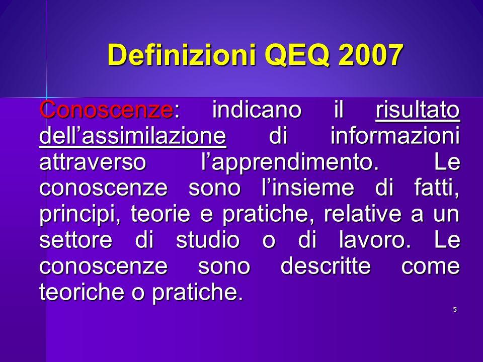 Definizioni QEQ 2007 Conoscenze: indicano il risultato dellassimilazione di informazioni attraverso lapprendimento. Le conoscenze sono linsieme di fat