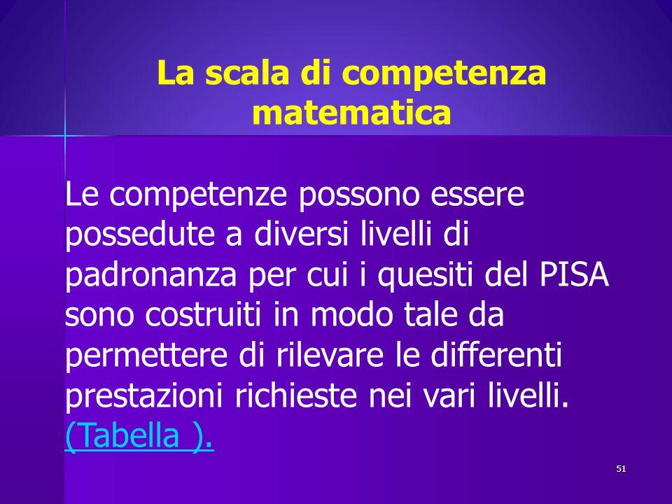 51 La scala di competenza matematica Le competenze possono essere possedute a diversi livelli di padronanza per cui i quesiti del PISA sono costruiti