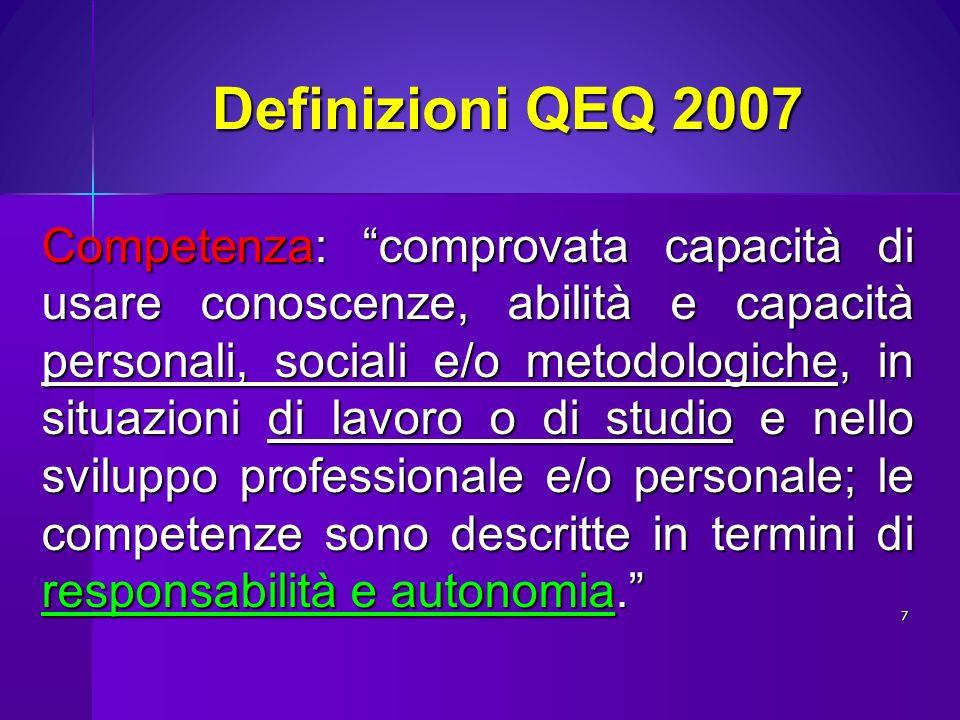 Definizioni QEQ 2007 Competenza: comprovata capacità di usare conoscenze, abilità e capacità personali, sociali e/o metodologiche, in situazioni di la