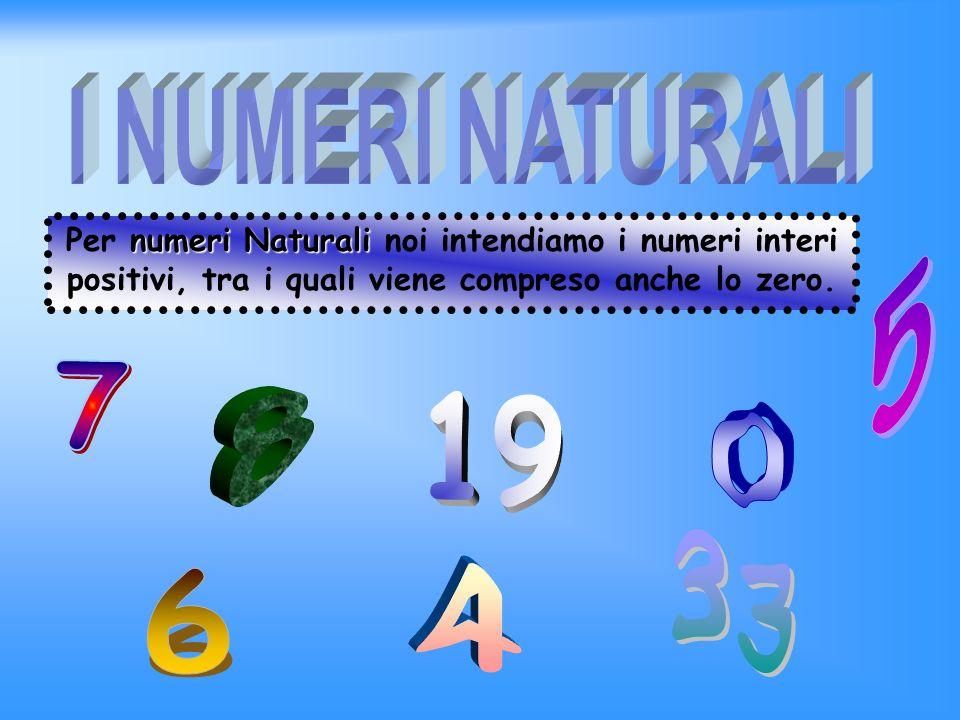 numeri Naturali Per numeri Naturali noi intendiamo i numeri interi positivi, tra i quali viene compreso anche lo zero. Naturali
