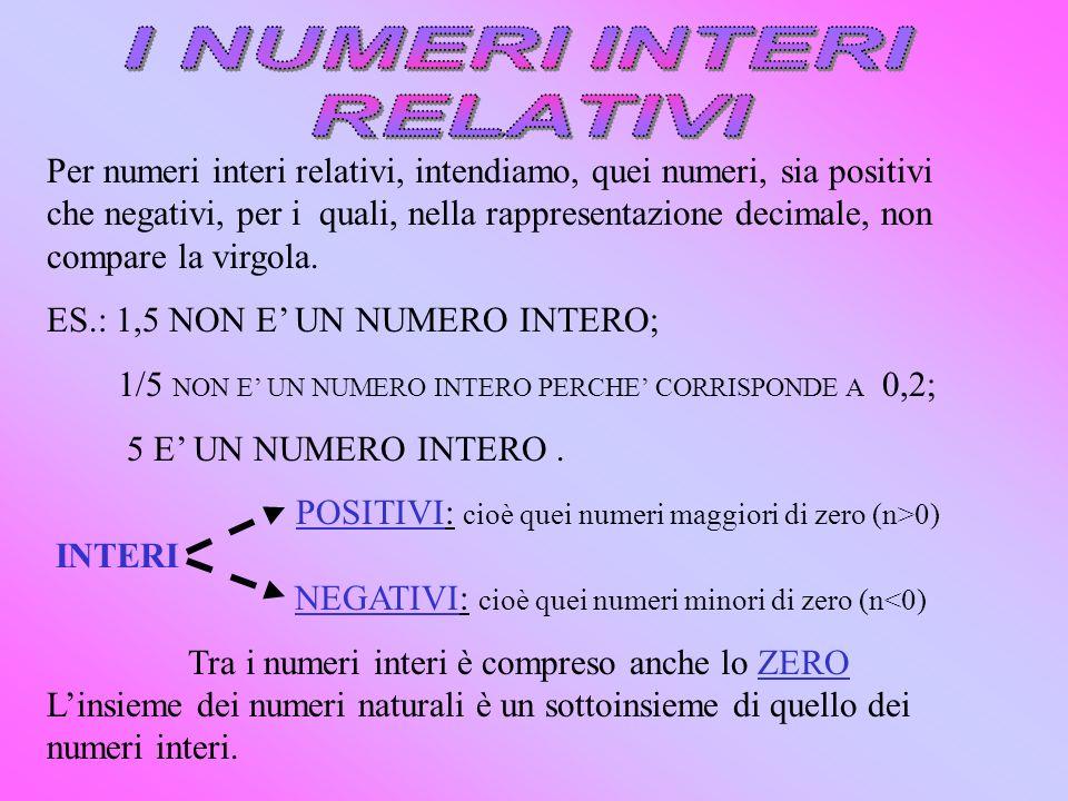 I numeri razionali sono numeri scritti sotto forma di frazione, oppure numeri scritti in forma decimale riconducibili alla forma frazionaria.forma decimale Razionali