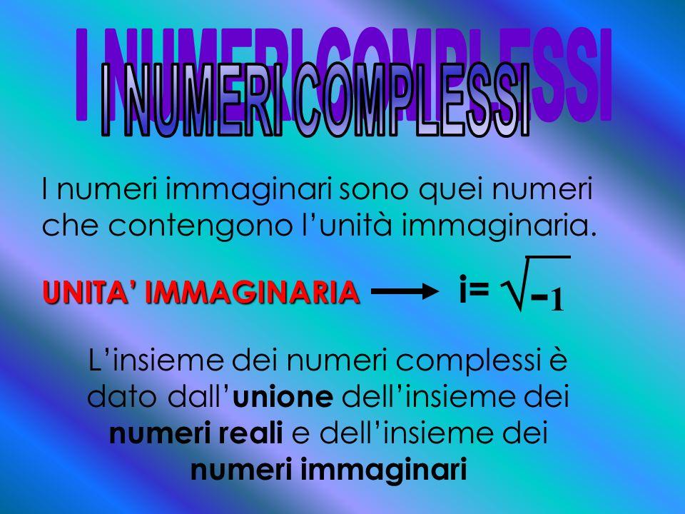 I numeri immaginari sono quei numeri che contengono lunità immaginaria. UNITAIMMAGINARIA UNITA IMMAGINARIA i= - 1 Complessi Linsieme dei numeri comple