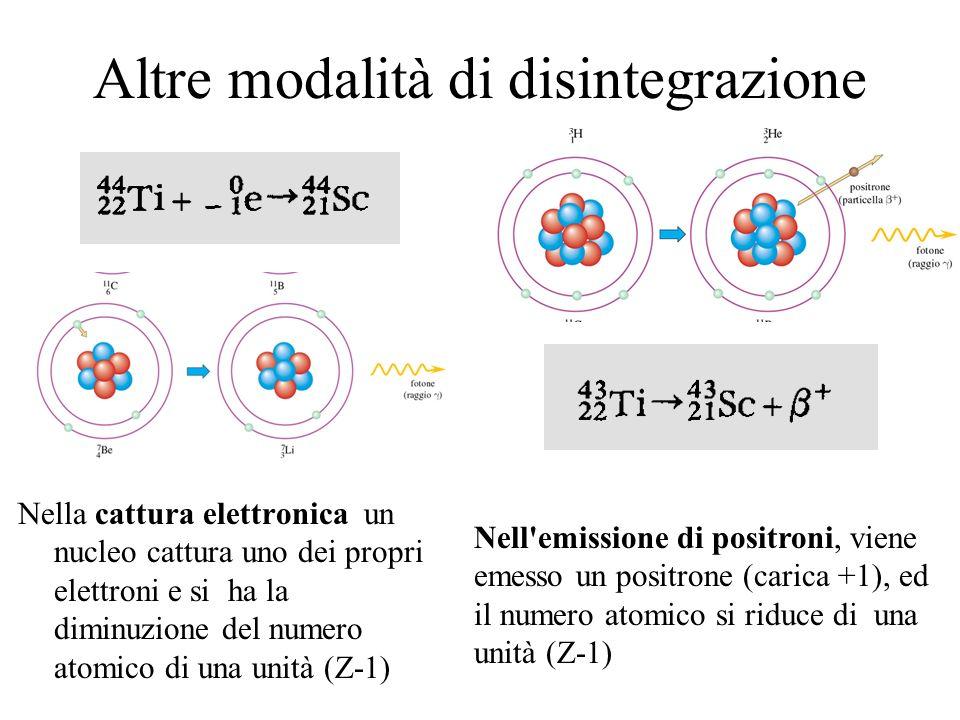 Altre modalità di disintegrazione Nella cattura elettronica un nucleo cattura uno dei propri elettroni e si ha la diminuzione del numero atomico di un