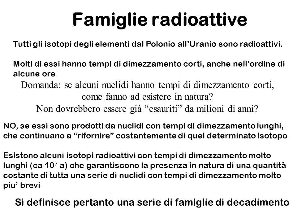 Famiglie radioattive Tutti gli isotopi degli elementi dal Polonio allUranio sono radioattivi. Molti di essi hanno tempi di dimezzamento corti, anche n