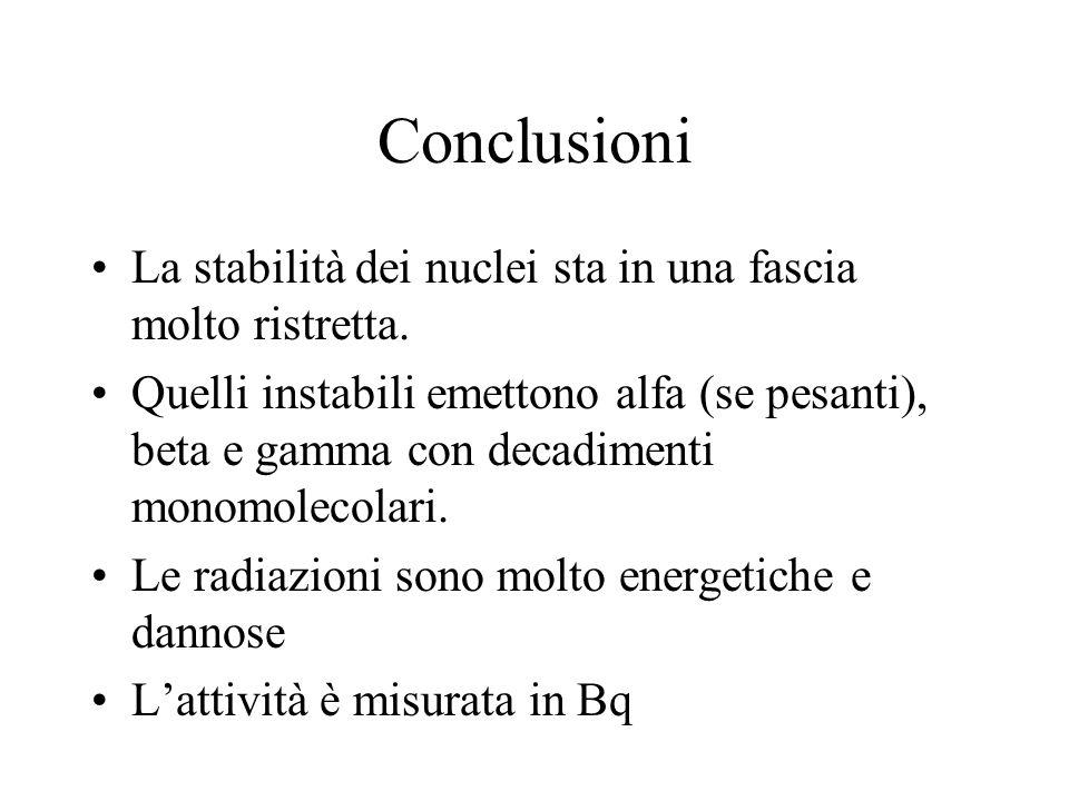 Conclusioni La stabilità dei nuclei sta in una fascia molto ristretta. Quelli instabili emettono alfa (se pesanti), beta e gamma con decadimenti monom