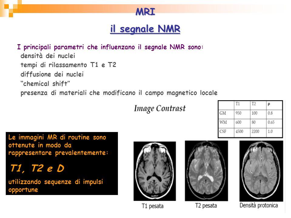 MRI il segnale NMR I principali parametri che influenzano il segnale NMR sono: densità dei nuclei tempi di rilassamento T1 e T2 diffusione dei nuclei