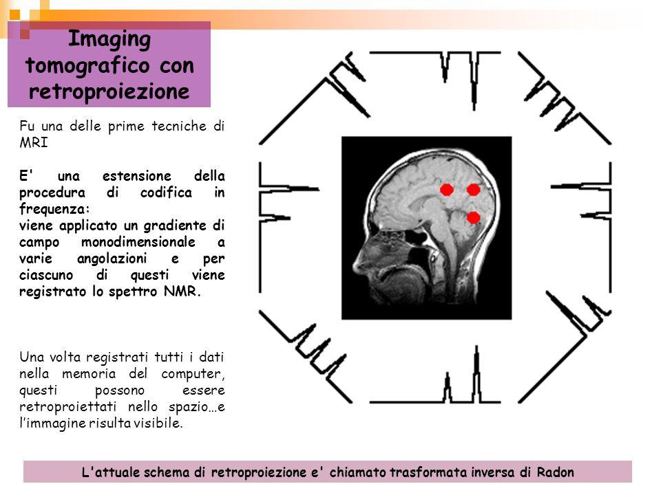 Imaging tomografico con retroproiezione Fu una delle prime tecniche di MRI E' una estensione della procedura di codifica in frequenza: viene applicato