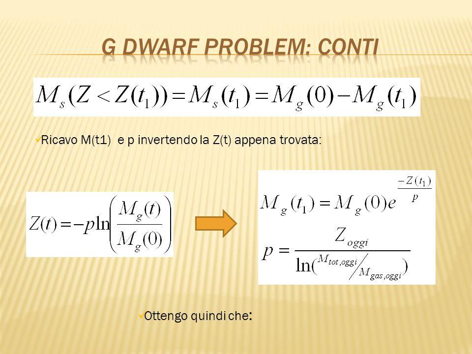 Ricavo M(t1) e p invertendo la Z(t) appena trovata: Ottengo quindi che :