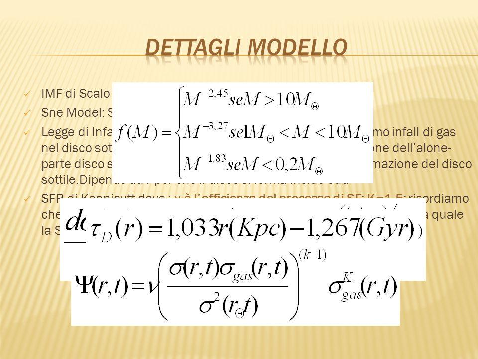 IMF di Scalo Sne Model: SDS Legge di Infall dove: t max = 1Gyr è tempo a cui si ha il massimo infall di gas nel disco sottile; t H =0,8 Gyr è il tempo