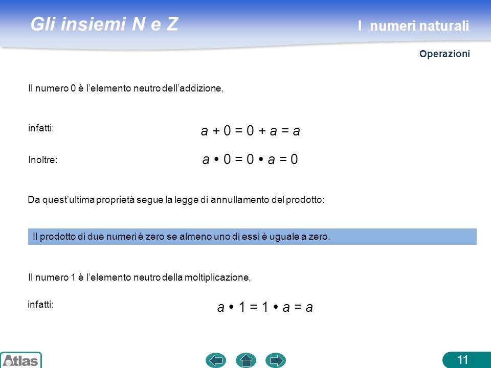 Gli insiemi N e Z 11 Il numero 0 è lelemento neutro delladdizione, Da questultima proprietà segue la legge di annullamento del prodotto: a + 0 = 0 + a