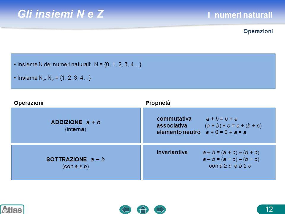 Gli insiemi N e Z 12 Insieme N dei numeri naturali: N = {0, 1, 2, 3, 4…} Insieme N o : N o = {1, 2, 3, 4…} ADDIZIONE a + b (interna) commutativa a + b